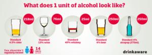 1 unit of alcohol